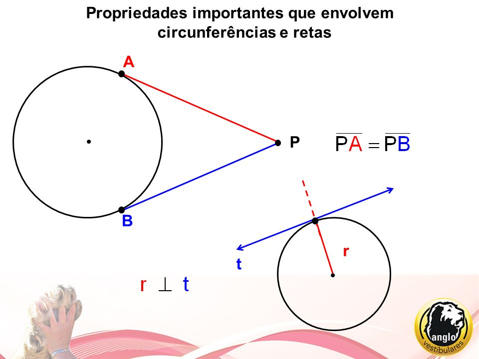 Na equação x 2 + y 2 + 2x – 2y – 23 = 0, temos: C R (x – (– 1)) 2 + (y – 1) 2 = 5 2 (x + 1) 2 + (y – 1) 2 = 25 Essa equação é tangente à reta (t) no ponto P = (3, 4).