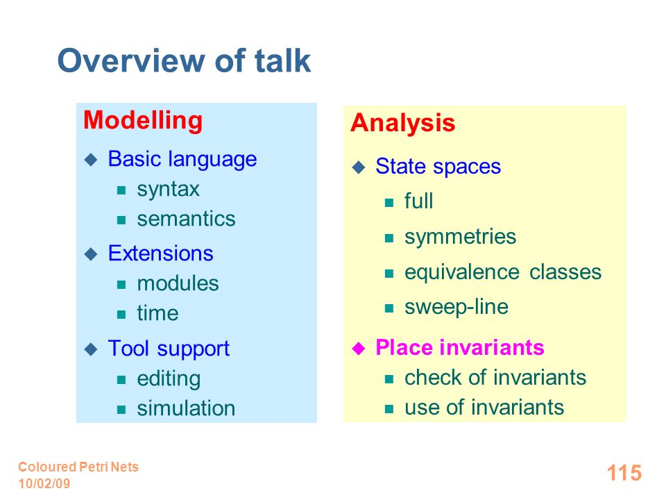 10/02/09 Coloured Petri Nets 115 Overview of talk Modelling Basic language syntax semantics Extensions modules time Tool support editing simulation An