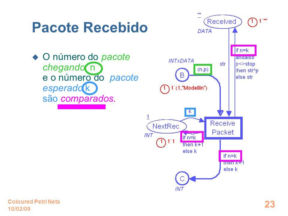 10/02/09 Coloured Petri Nets 23 Pacote Recebido O número do pacote chegando n e o número do pacote esperado k são comparados.