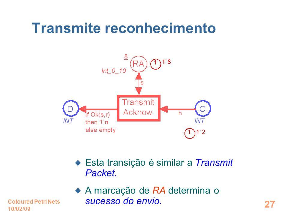 10/02/09 Coloured Petri Nets 27 Transmite reconhecimento Esta transição é similar a Transmit Packet. A marcação de RA determina o sucesso do envio.