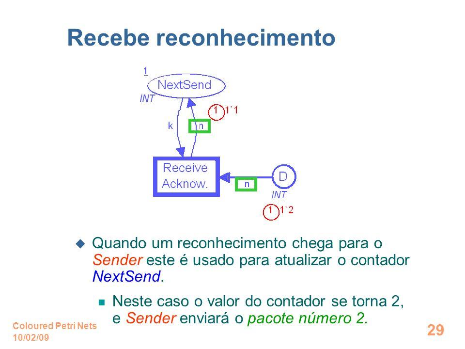 10/02/09 Coloured Petri Nets 29 Recebe reconhecimento Quando um reconhecimento chega para o Sender este é usado para atualizar o contador NextSend. Ne