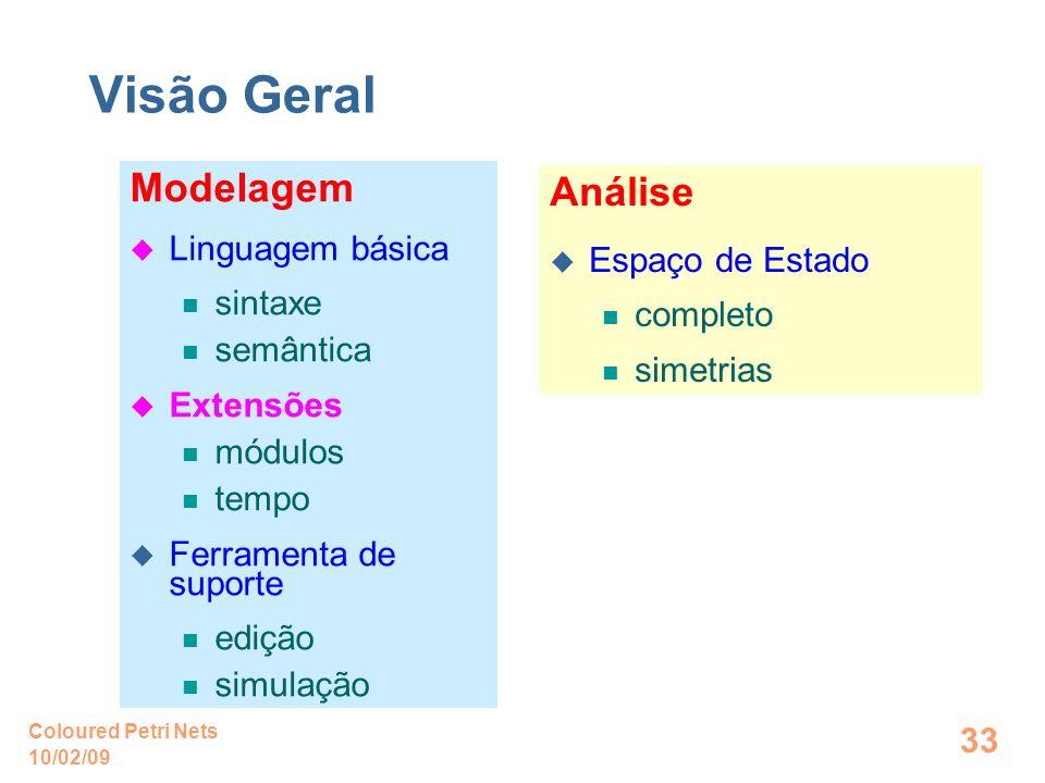 10/02/09 Coloured Petri Nets 33 Visão Geral Modelagem Linguagem básica sintaxe semântica Extensões módulos tempo Ferramenta de suporte edição simulaçã