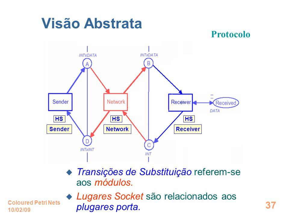 10/02/09 Coloured Petri Nets 37 Visão Abstrata HS Sender NetworkReceiver Protocolo Transições de Substituição referem-se aos módulos. Lugares Socket s