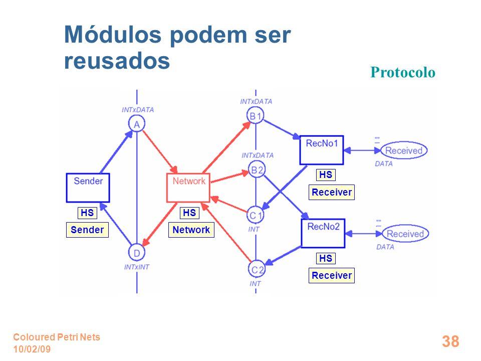 10/02/09 Coloured Petri Nets 38 Módulos podem ser reusados HS SenderNetwork Receiver Protocolo HS Receiver