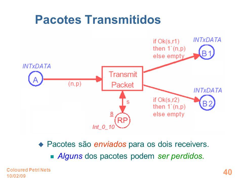 10/02/09 Coloured Petri Nets 40 Pacotes Transmitidos Pacotes são enviados para os dois receivers. Alguns dos pacotes podem ser perdidos.