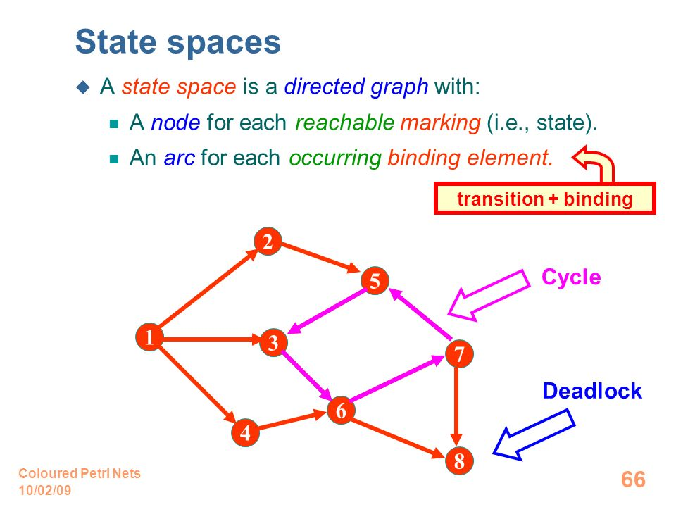 10/02/09 Coloured Petri Nets 66 1 2 5 3 4 7 6 8 State spaces A state space is a directed graph with: A node for each reachable marking (i.e., state).