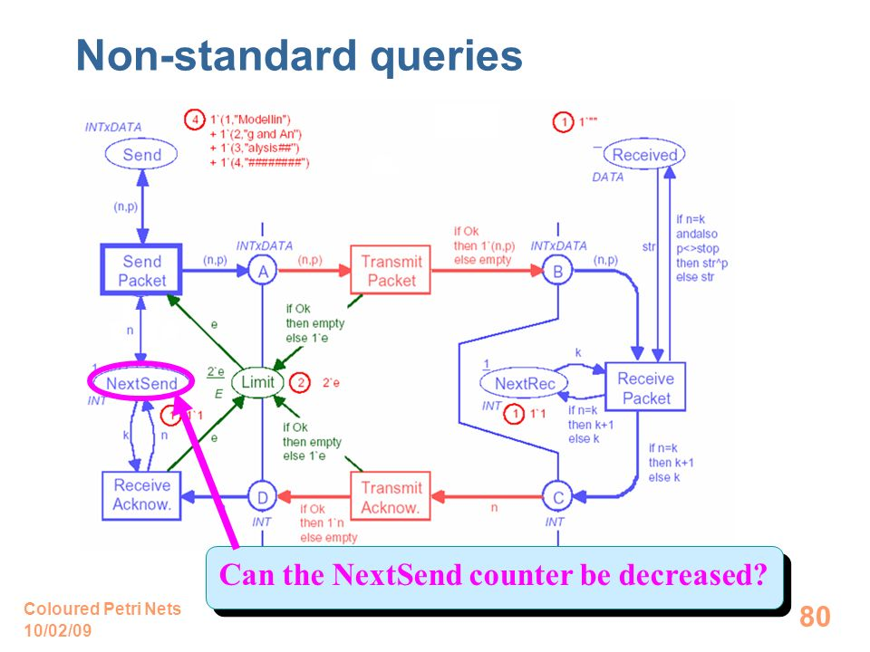 10/02/09 Coloured Petri Nets 80 Non-standard queries Can the NextSend counter be decreased?