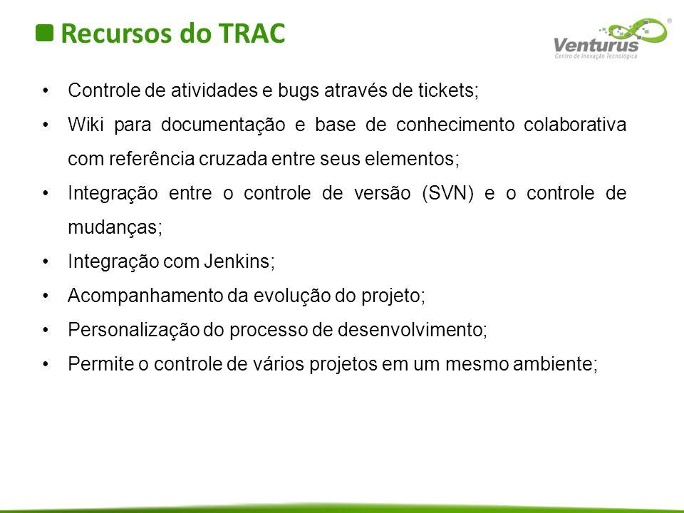 Criação de um time no TRAC Capacidade máxima semanal do membro de um time.