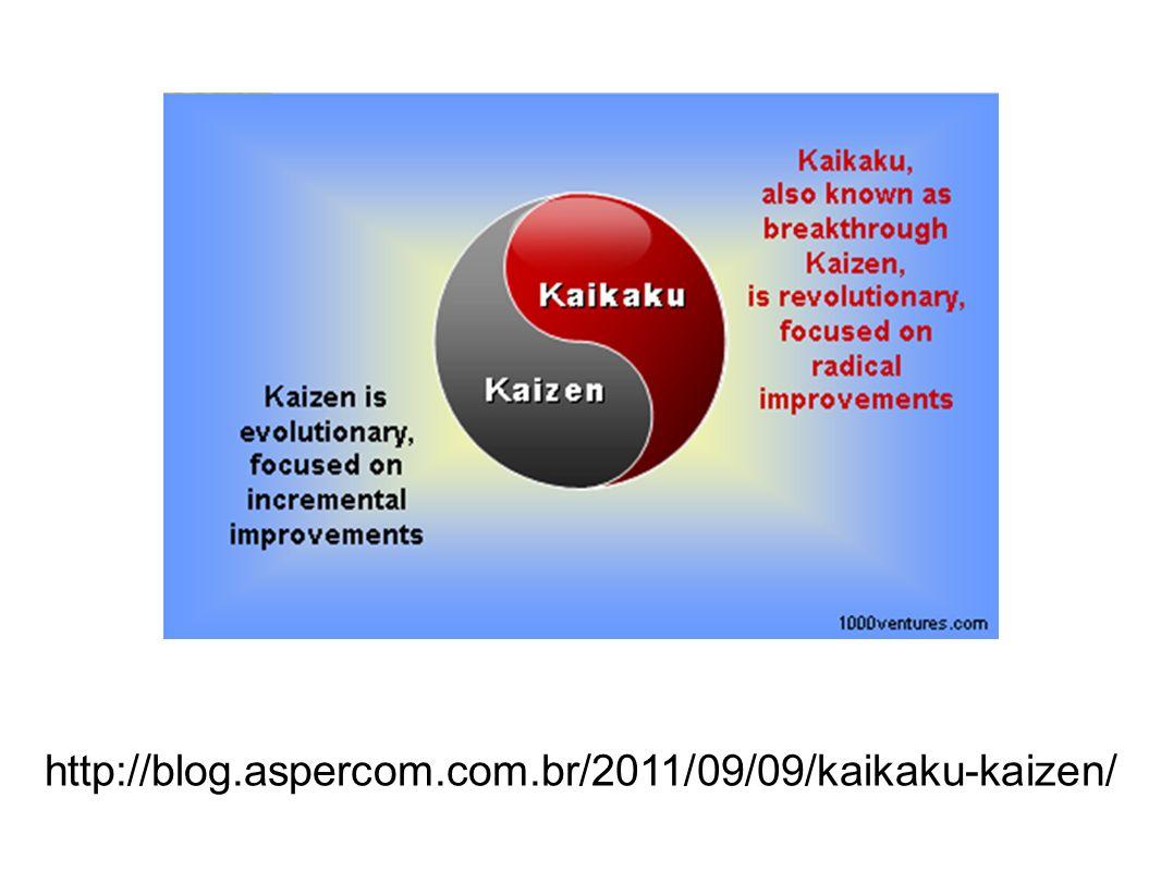 http://blog.aspercom.com.br/2011/09/09/kaikaku-kaizen/