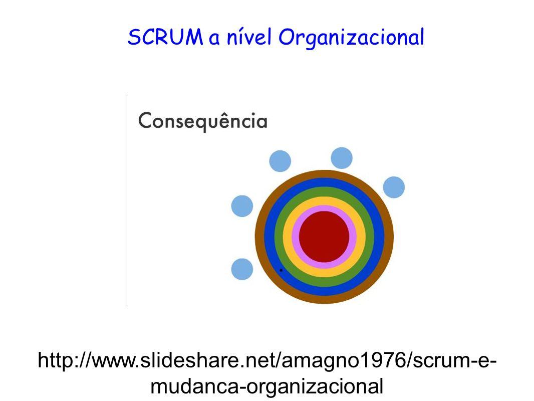 SCRUM a nível Organizacional http://www.slideshare.net/amagno1976/scrum-e- mudanca-organizacional