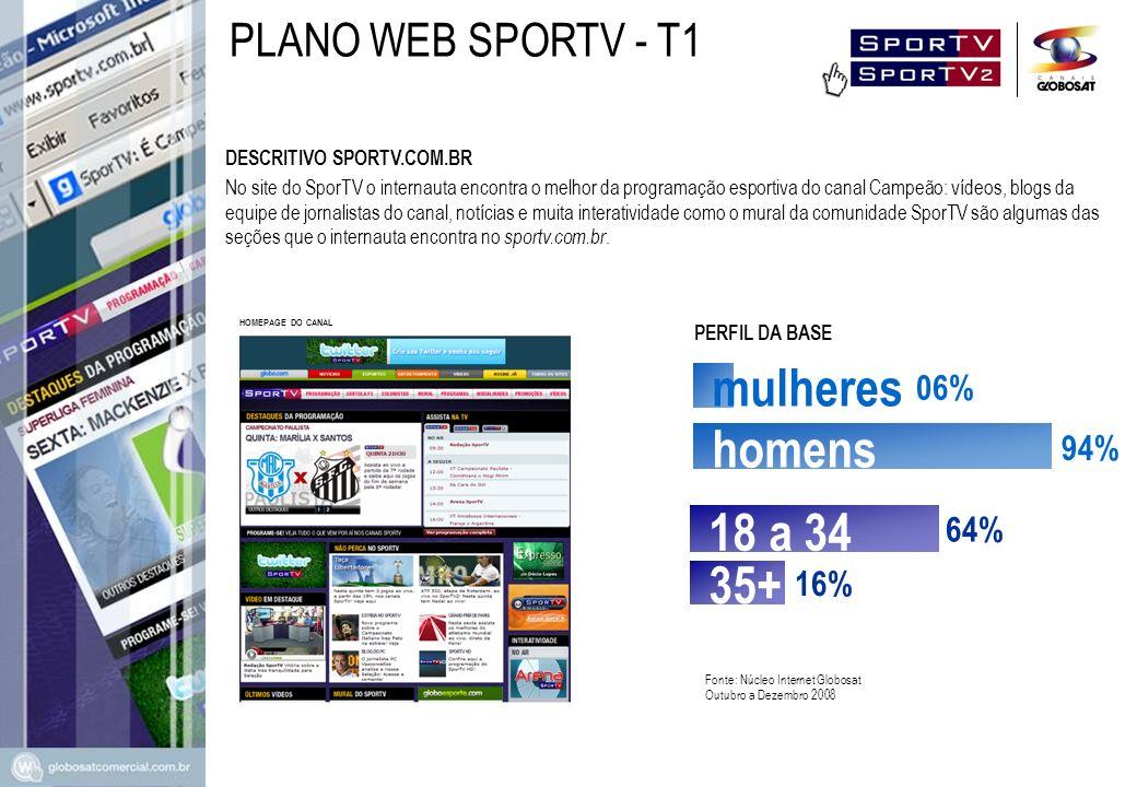 O plano SPORTV - T1 oferece envolvimento na homepage do site, com Full Banner e Botão.