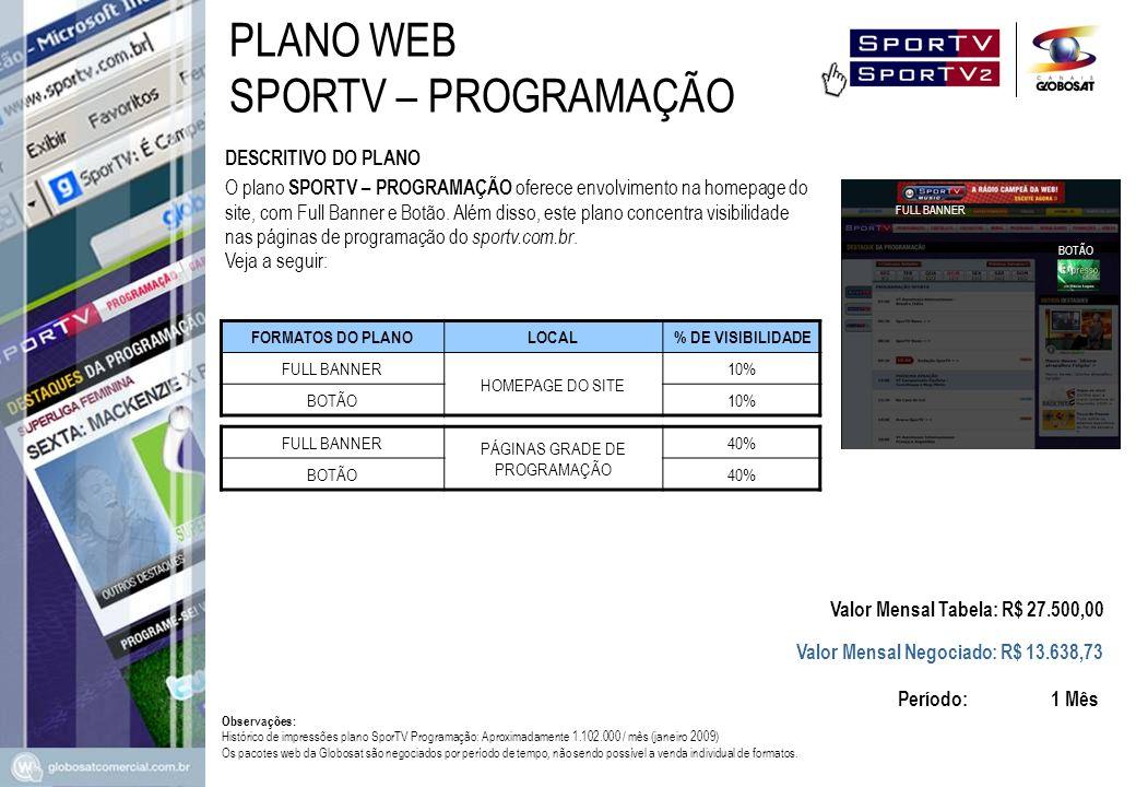 O plano SPORTV – PROGRAMAÇÃO oferece envolvimento na homepage do site, com Full Banner e Botão. Além disso, este plano concentra visibilidade nas pági