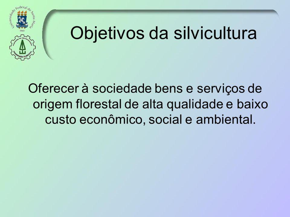 Objetivos da silvicultura Oferecer à sociedade bens e serviços de origem florestal de alta qualidade e baixo custo econômico, social e ambiental.