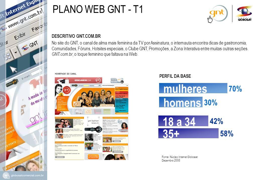 DESCRITIVO DO PLANO Valor Total: R$ 13.750,00 Período: 1 Mês O plano GNT - T1 oferece envolvimento na homepage do site, com Full Banner, Botão e Square.