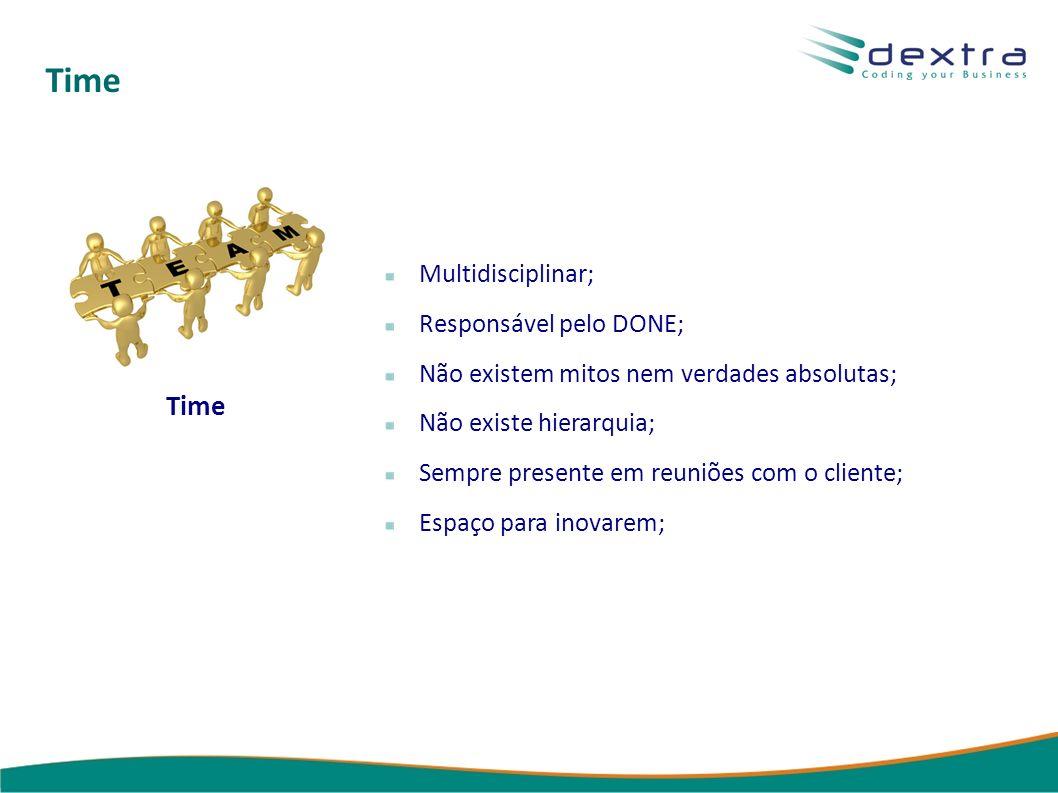 Time Multidisciplinar; Responsável pelo DONE; Não existem mitos nem verdades absolutas; Não existe hierarquia; Sempre presente em reuniões com o cliente; Espaço para inovarem;