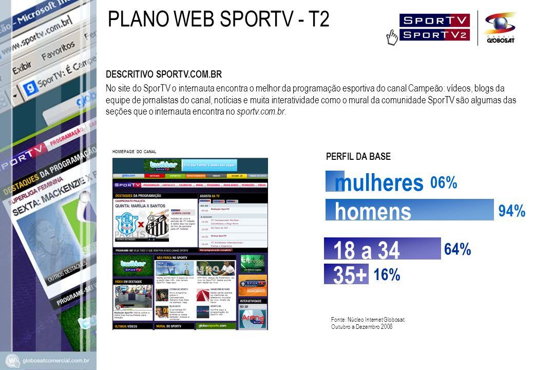 O plano SPORTV - T2 oferece envolvimento na homepage do site, com Full Banner e Botão.