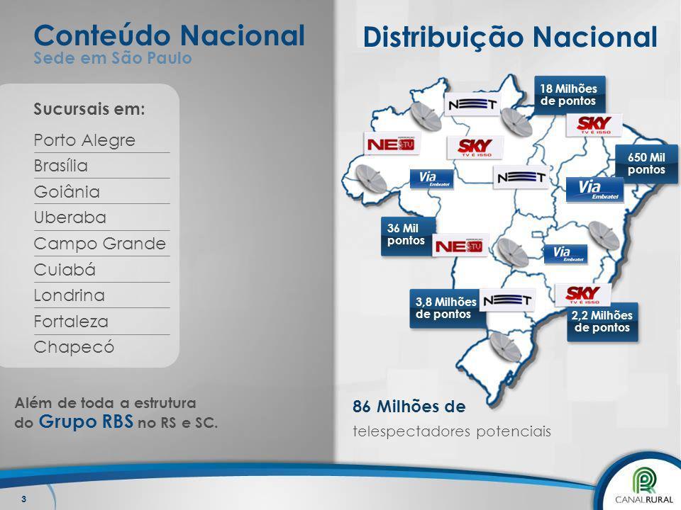 3 Distribuição Nacional 86 Milhões de telespectadores potenciais Conteúdo Nacional Sede em São Paulo Sucursais em: Porto Alegre Brasília Goiânia Ubera