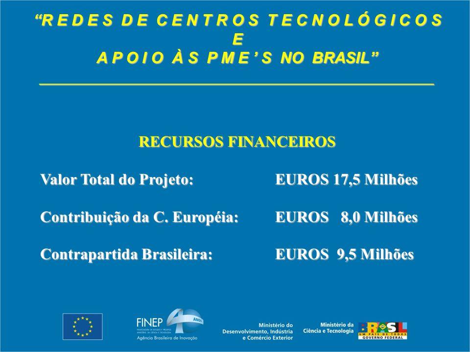 R E D E S D E C E N T R O S T E C N O L Ó G I C O S E A P O I O À S P M E S NO BRASIL _____________________________________________ RECURSOS FINANCEIROS Valor Total do Projeto: EUROS 17,5 Milhões Contribuição da C.