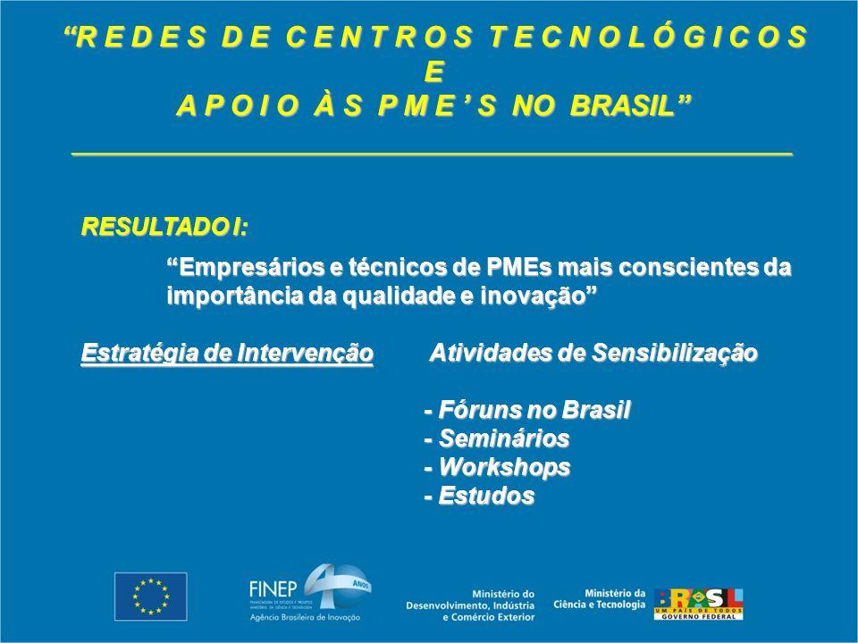 R E D E S D E C E N T R O S T E C N O L Ó G I C O S E A P O I O À S P M E S NO BRASIL _____________________________________________ RESULTADO I: Empresários e técnicos de PMEs mais conscientes da importância da qualidade e inovação Estratégia de Intervenção Atividades de Sensibilização - Fóruns no Brasil - Seminários - Workshops - Estudos