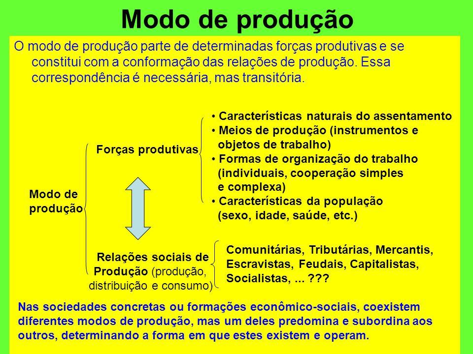 Modo de produção O modo de produção parte de determinadas forças produtivas e se constitui com a conformação das relações de produção. Essa correspond