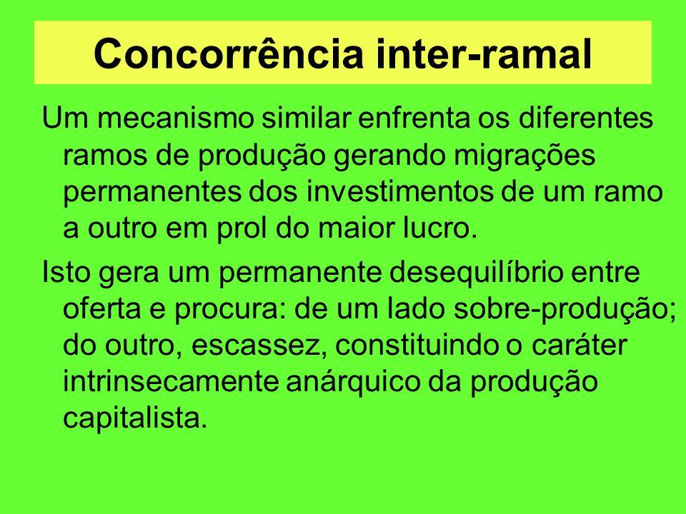 Concorrência inter-ramal Um mecanismo similar enfrenta os diferentes ramos de produção gerando migrações permanentes dos investimentos de um ramo a ou