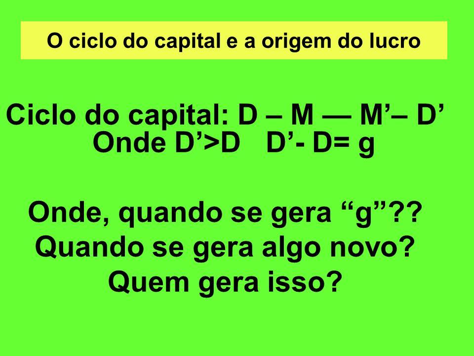 O ciclo do capital e a origem do lucro Ciclo do capital: D – M M– D Onde D>D D- D= g Onde, quando se gera g?? Quando se gera algo novo? Quem gera isso