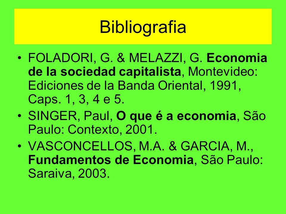 Bibliografia FOLADORI, G. & MELAZZI, G. Economia de la sociedad capitalista, Montevideo: Ediciones de la Banda Oriental, 1991, Caps. 1, 3, 4 e 5. SING