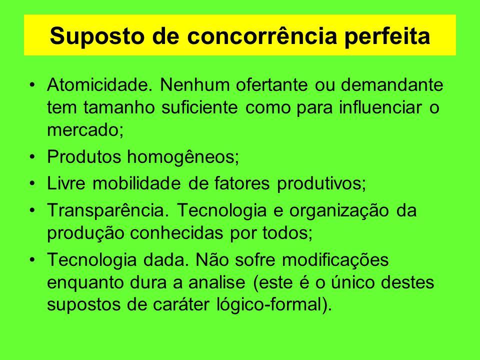 Suposto de concorrência perfeita Atomicidade. Nenhum ofertante ou demandante tem tamanho suficiente como para influenciar o mercado; Produtos homogêne