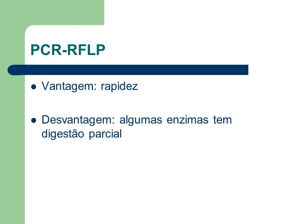 PCR-RFLP Vantagem: rapidez Desvantagem: algumas enzimas tem digestão parcial