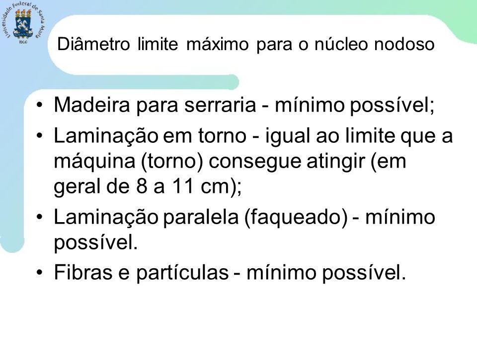 Diâmetro limite máximo para o núcleo nodoso Madeira para serraria - mínimo possível; Laminação em torno - igual ao limite que a máquina (torno) conseg