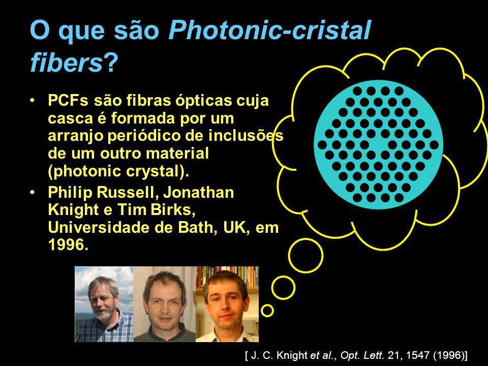 Manipulando a dispersão cromática Fibra standard: n núcleo = 1.45, n casca = 1.44 D total ( ) = D material ( ) + D waveguide ( ) d = 20 md = 10 md = 6 md = 5 md = 4 md = 3 md = 2 m