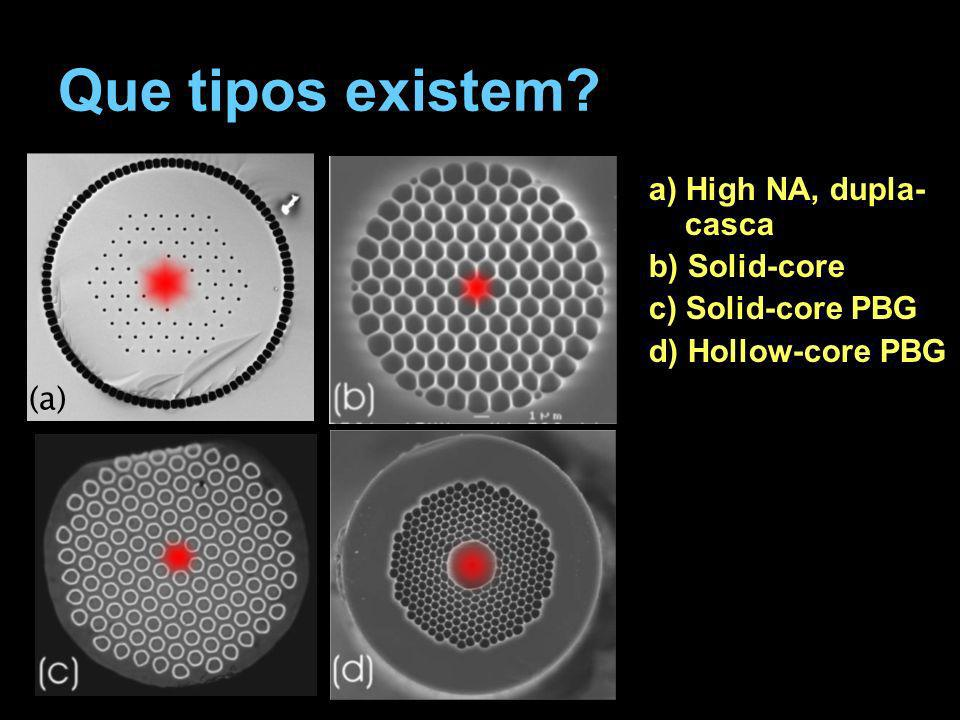 Que tipos existem? a) High NA, dupla- casca b) Solid-core c) Solid-core PBG d) Hollow-core PBG (a)
