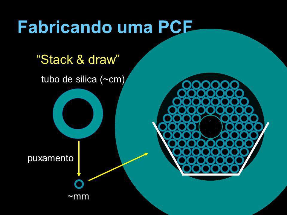 Cutoff: PCF e fibra convencional Fibra convencional: V( a, ) < 2.4 –O índice da casca não depende de, nem do diâmetro.