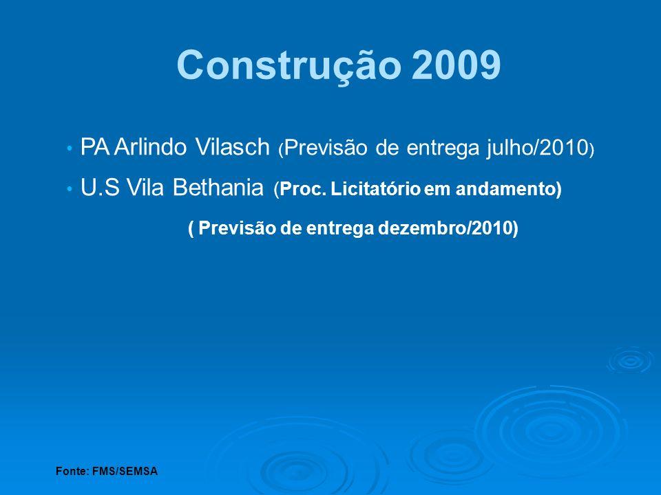 Construção 2009 PA Arlindo Vilasch ( Previsão de entrega julho/2010 ) U.S Vila Bethania (Proc. Licitatório em andamento) ( Previsão de entrega dezembr