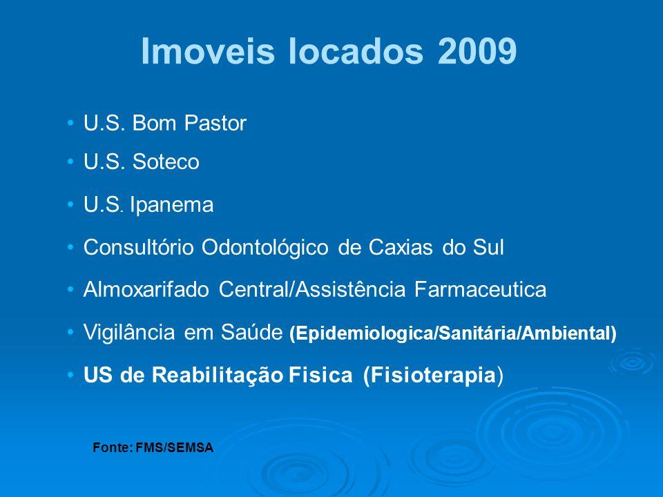 U.S. Bom Pastor U.S. Soteco U.S. Ipanema Consultório Odontológico de Caxias do Sul Almoxarifado Central/Assistência Farmaceutica Vigilância em Saúde (