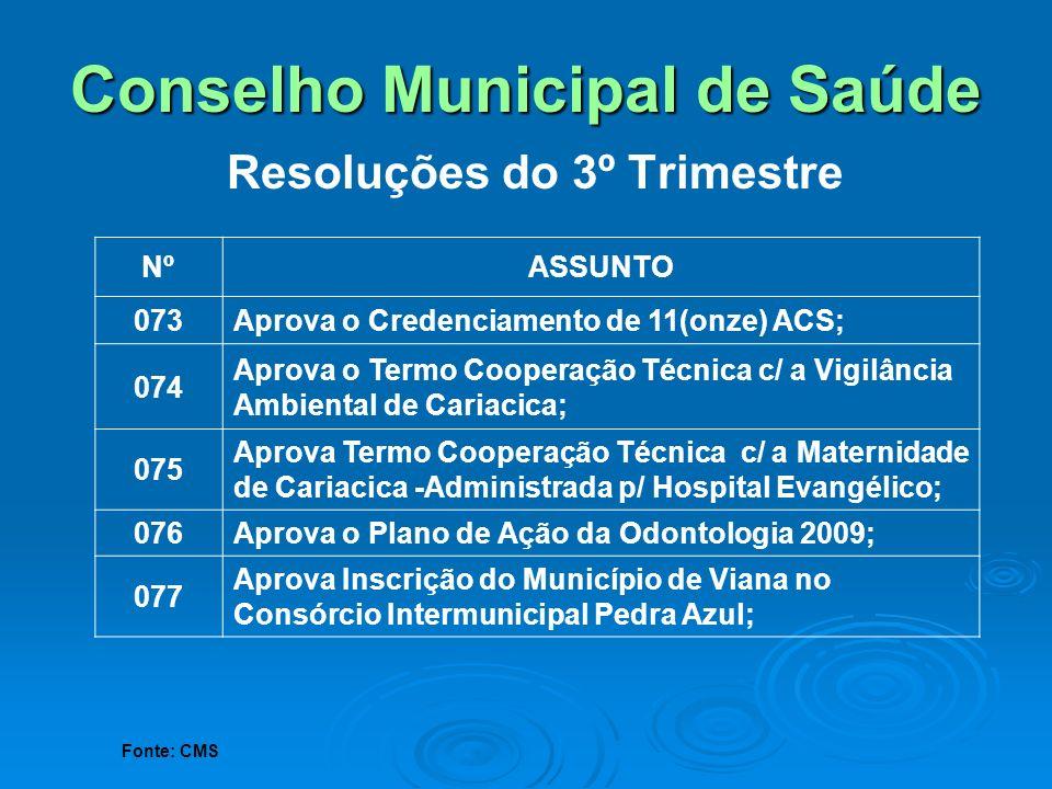 Conselho Municipal de Saúde Conselho Municipal de Saúde Resoluções do 3º Trimestre NºASSUNTO 073Aprova o Credenciamento de 11(onze) ACS; 074 Aprova o