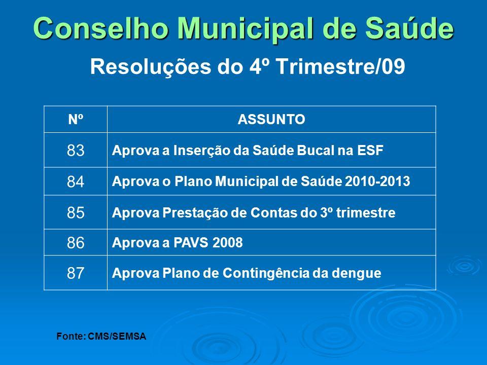 Conselho Municipal de Saúde Conselho Municipal de Saúde Resoluções do 4º Trimestre/09 NºASSUNTO 83 Aprova a Inserção da Saúde Bucal na ESF 84 Aprova o