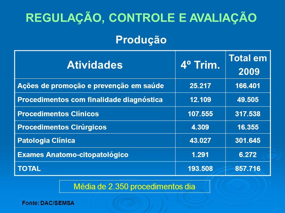 Fonte: DAC/SEMSA REGULAÇÃO, CONTROLE E AVALIAÇÃO Produção Atividades4º Trim. Total em 2009 Ações de promoção e prevenção em saúde25.217166.401 Procedi