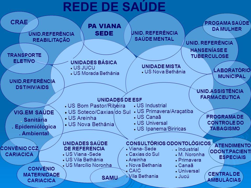 Fonte: DAC/SEMSA REGULAÇÃO, CONTROLE E AVALIAÇÃO Consultas Especializadas 4º Trim.