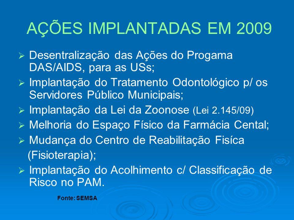 AÇÕES IMPLANTADAS EM 2009 Desentralização das Ações do Progama DAS/AIDS, para as USs; Implantação do Tratamento Odontológico p/ os Servidores Público