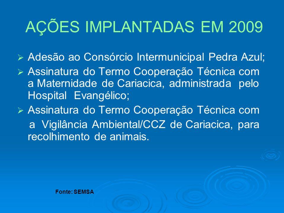 AÇÕES IMPLANTADAS EM 2009 Adesão ao Consórcio Intermunicipal Pedra Azul; Assinatura do Termo Cooperação Técnica com a Maternidade de Cariacica, admini