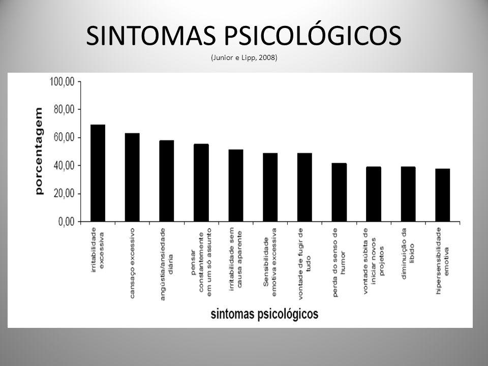 SINTOMAS PSICOLÓGICOS (Junior e Lipp, 2008)