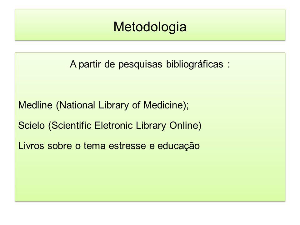 Metodologia A partir de pesquisas bibliográficas : Medline (National Library of Medicine); Scielo (Scientific Eletronic Library Online) Livros sobre o