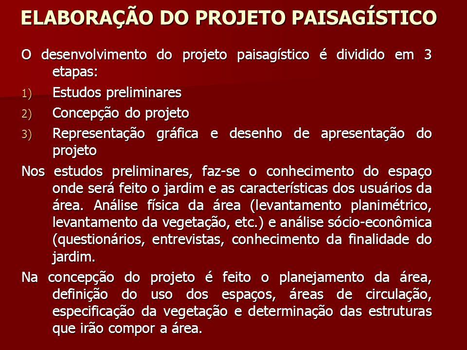 ELABORAÇÃO DO PROJETO PAISAGÍSTICO O desenvolvimento do projeto paisagístico é dividido em 3 etapas: 1) Estudos preliminares 2) Concepção do projeto 3
