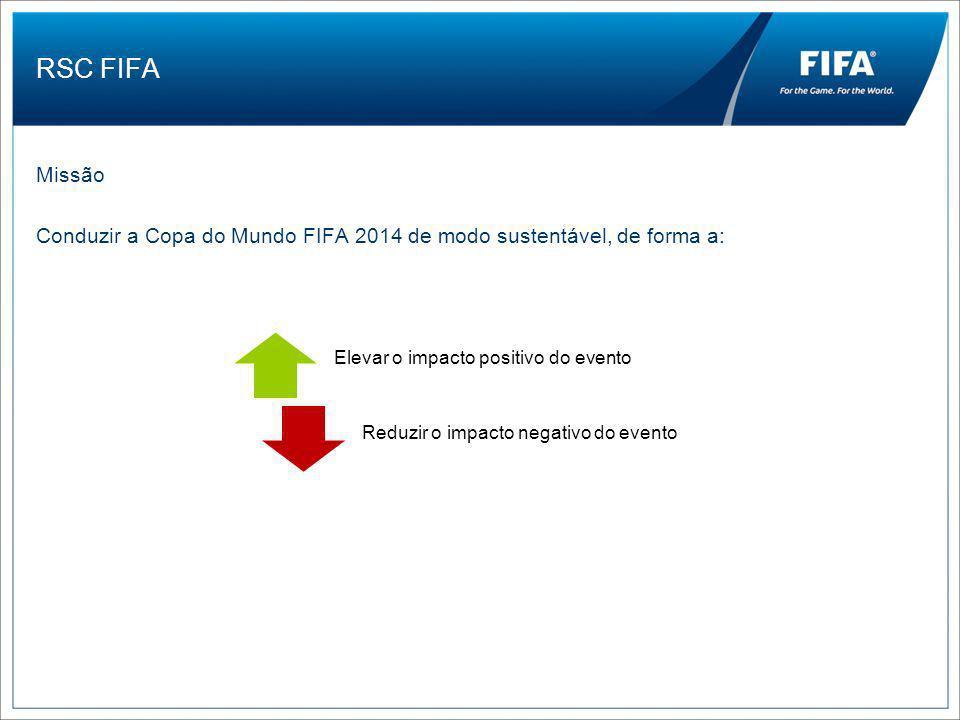 RSC FIFA Missão Conduzir a Copa do Mundo FIFA 2014 de modo sustentável, de forma a: Elevar o impacto positivo do evento Reduzir o impacto negativo do evento