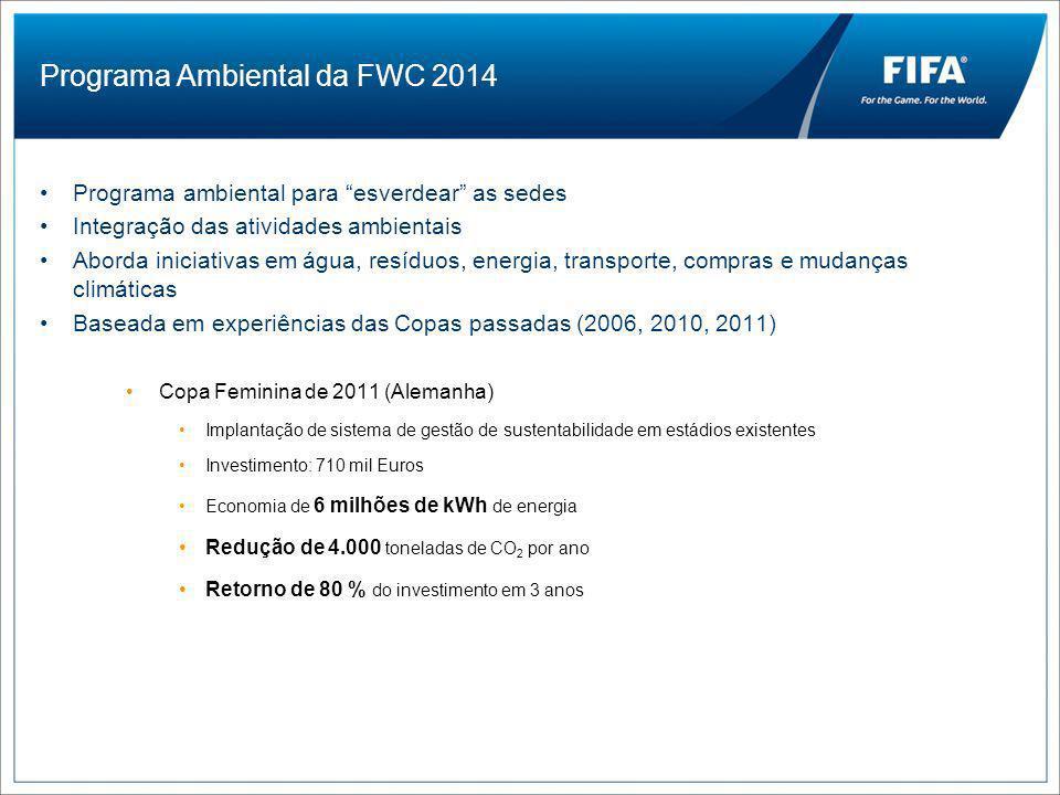Programa Ambiental da FWC 2014 Programa ambiental para esverdear as sedes Integração das atividades ambientais Aborda iniciativas em água, resíduos, energia, transporte, compras e mudanças climáticas Baseada em experiências das Copas passadas (2006, 2010, 2011) Copa Feminina de 2011 (Alemanha) Implantação de sistema de gestão de sustentabilidade em estádios existentes Investimento: 710 mil Euros Economia de 6 milhões de kWh de energia Redução de 4.000 toneladas de CO 2 por ano Retorno de 80 % do investimento em 3 anos