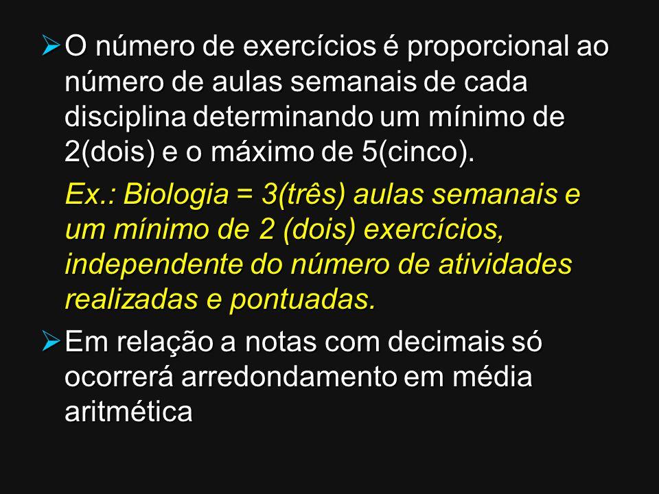 O número de exercícios é proporcional ao número de aulas semanais de cada disciplina determinando um mínimo de 2(dois) e o máximo de 5(cinco). O númer