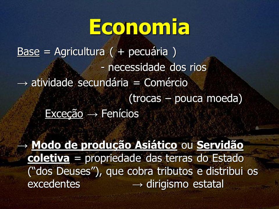 Economia Base = Agricultura ( + pecuária ) - necessidade dos rios atividade secundária = Comércio atividade secundária = Comércio (trocas – pouca moed