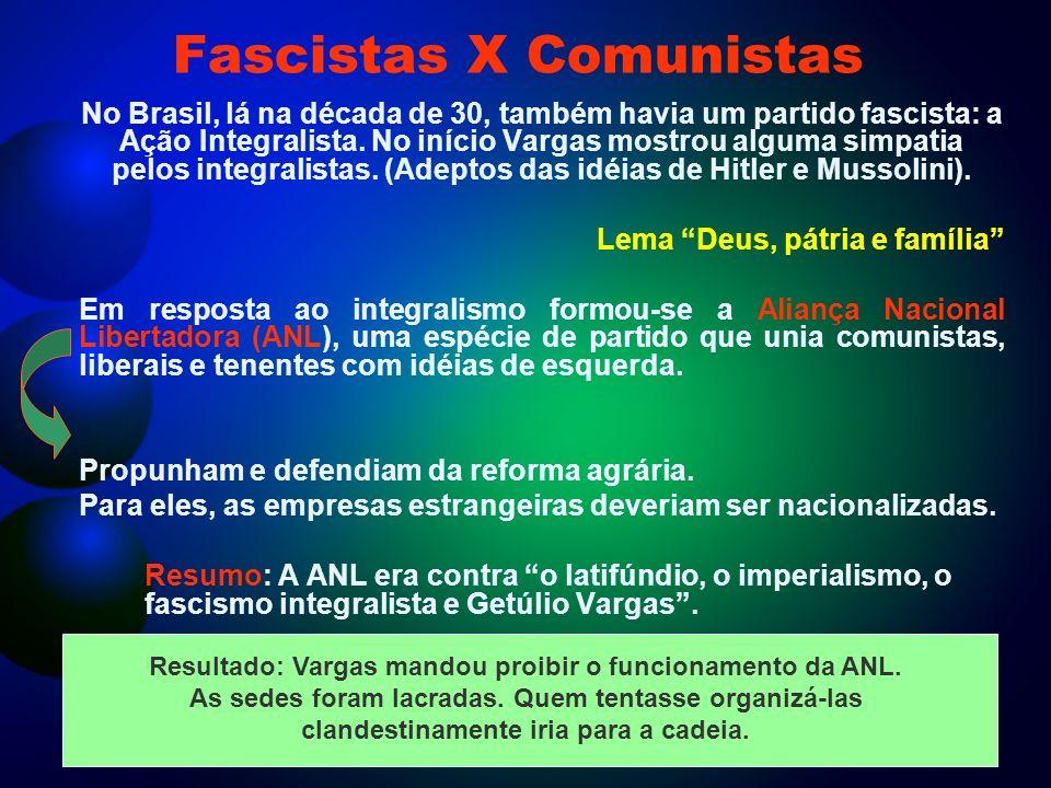 Fascistas X Comunistas No Brasil, lá na década de 30, também havia um partido fascista: a Ação Integralista.