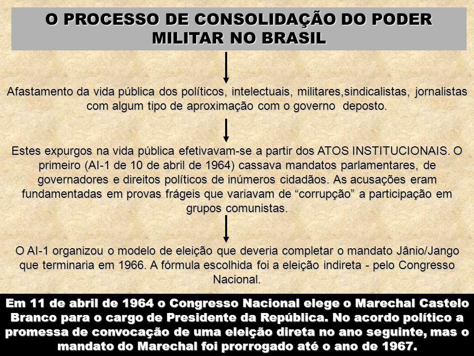 O PROCESSO DE CONSOLIDAÇÃO DO PODER MILITAR NO BRASIL Afastamento da vida pública dos políticos, intelectuais, militares,sindicalistas, jornalistas co